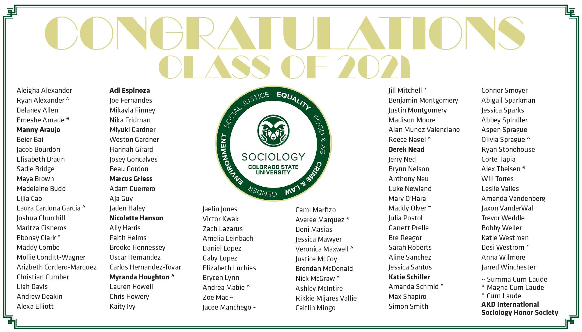 Collegian ad listing grads